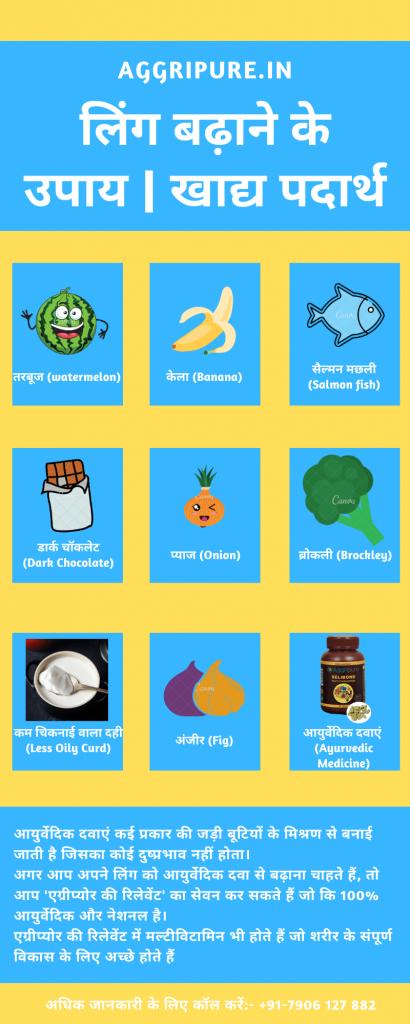 लिंग बढ़ाने के उपाय _ खाद्य पदार्थ info-graphic