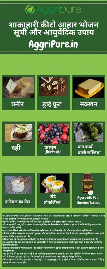 शाकाहारी कीटो आहार भोजन सूची infographic