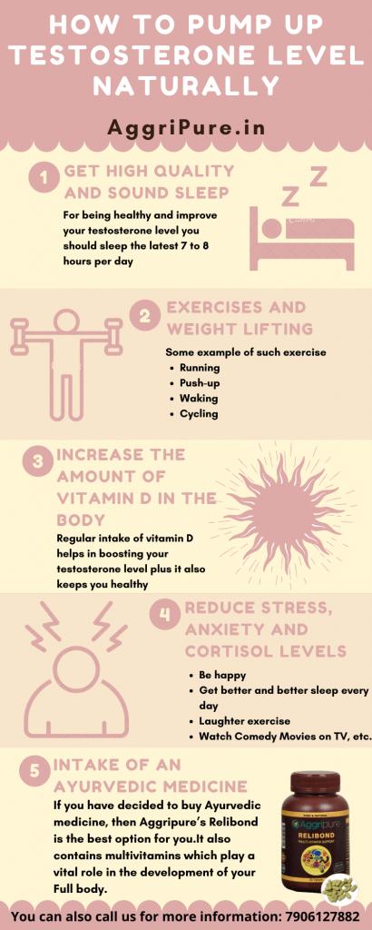 pump up testosterone level info-graphic