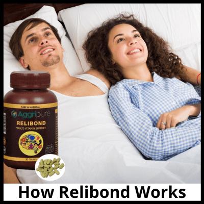 How Relibond Works, Penies Ayurvedic Medicine