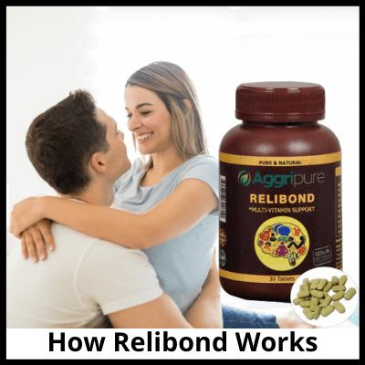 How Relibond Works, Ayurvedic Medicine For Long Lasting In Bed