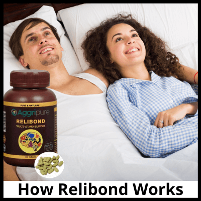 How-Relibond-Works-1, Natural Dick Growth Tablets